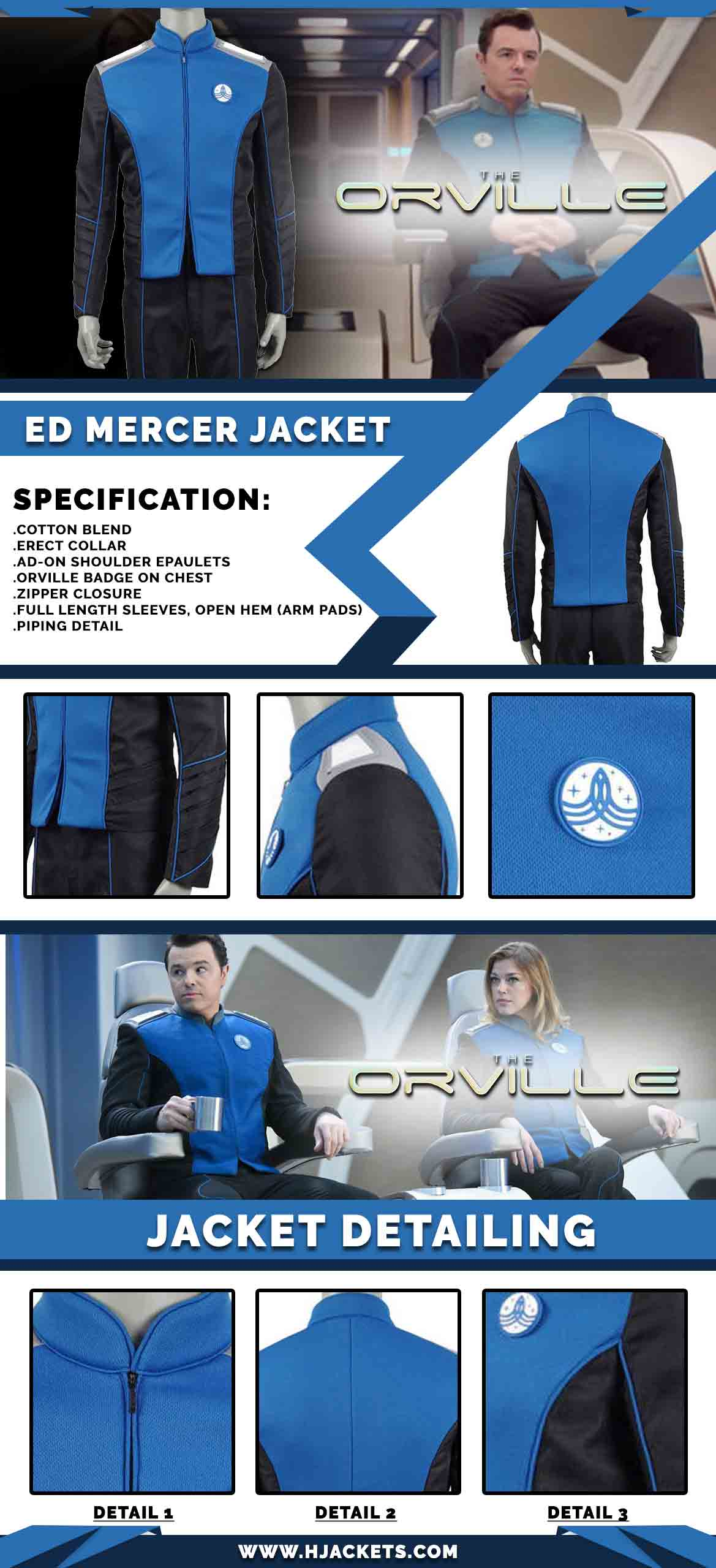 ed mercer Jacket Infographic