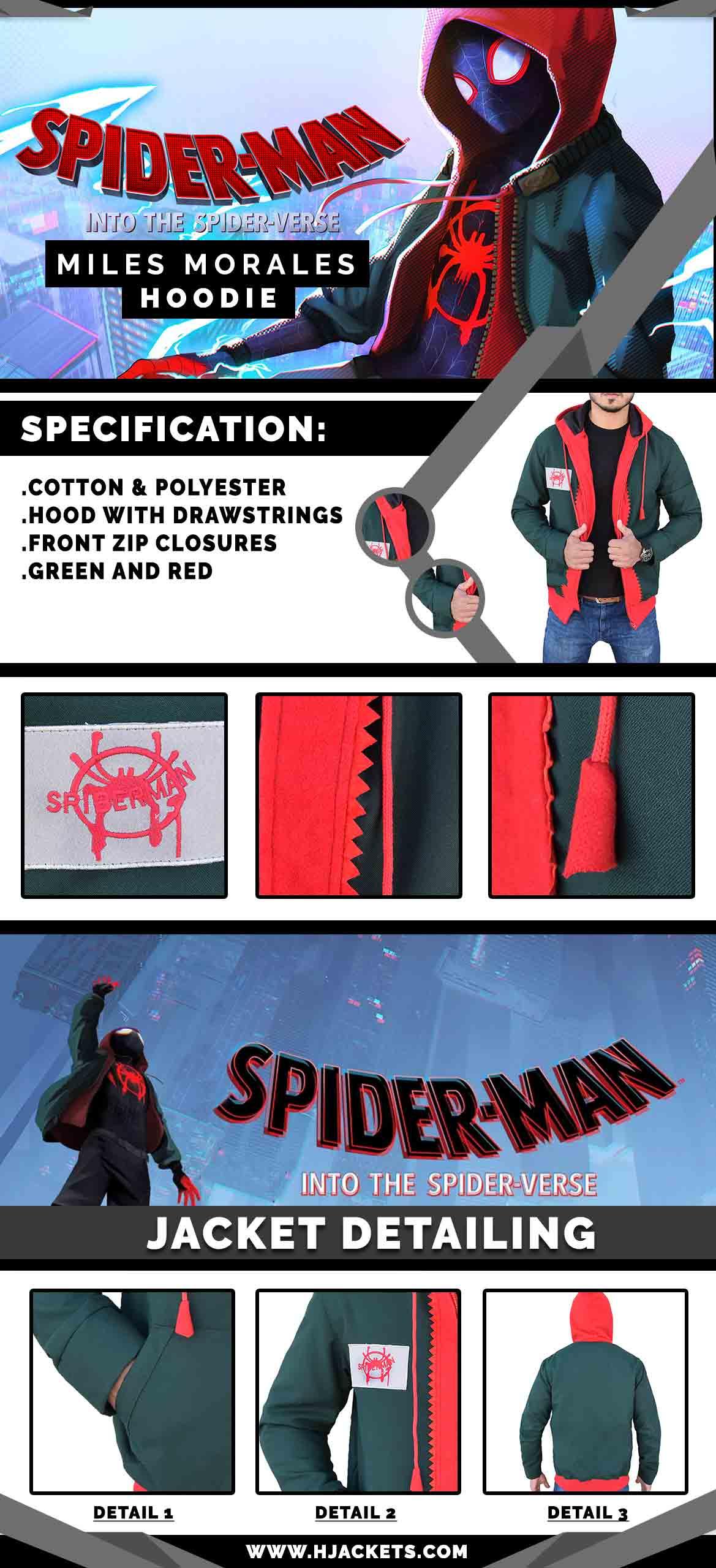 Spider-man Miles Moral Info